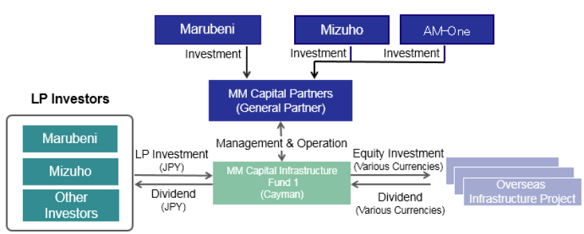 mm_capital_partners
